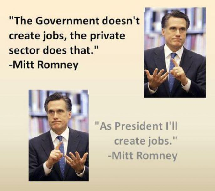 Mitt Romney On Jobs