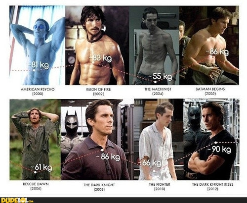 Christian Bale's Amazing Physical Transformations