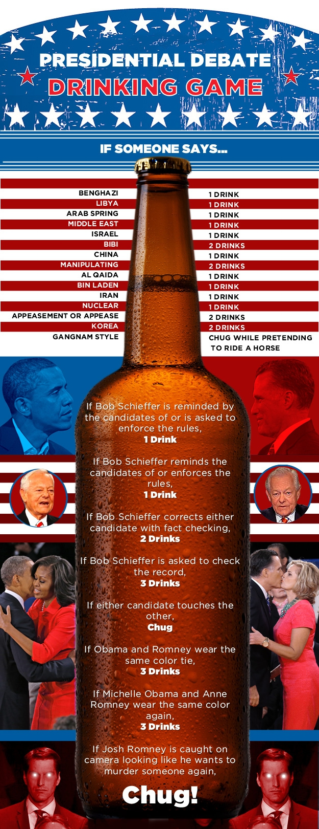 The Presidential Debate Drinking Game: Foreign Policy Edition от Kaye за 22 oct 2012