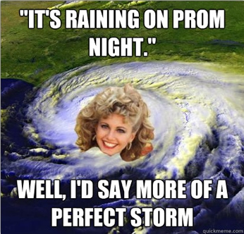 Topical Meme Alert: Hurricane Sandra Dee