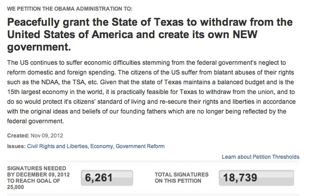 These States are Petitioning to Secede от Kaye за 12 nov 2012
