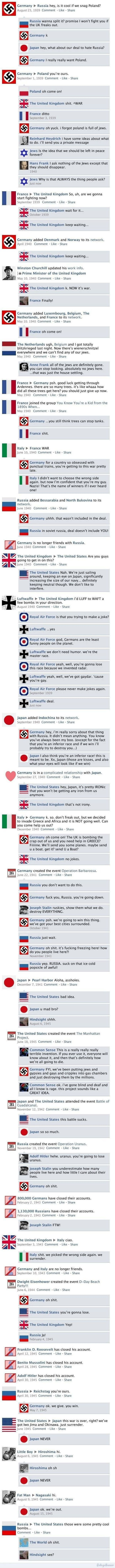 If WWII Was a Facebook News Feed, It Would Read Something Like This