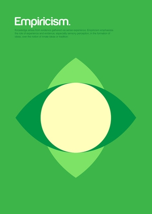 Minimalist posters explain complex philosophical concepts
