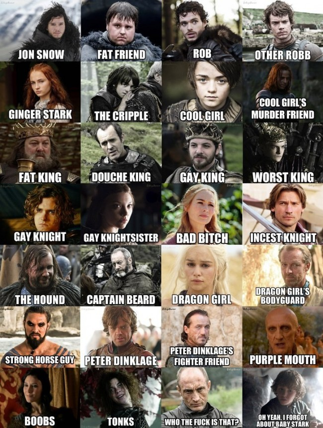 How Every Character On 'Game Of Thrones' Is Known Colloquially