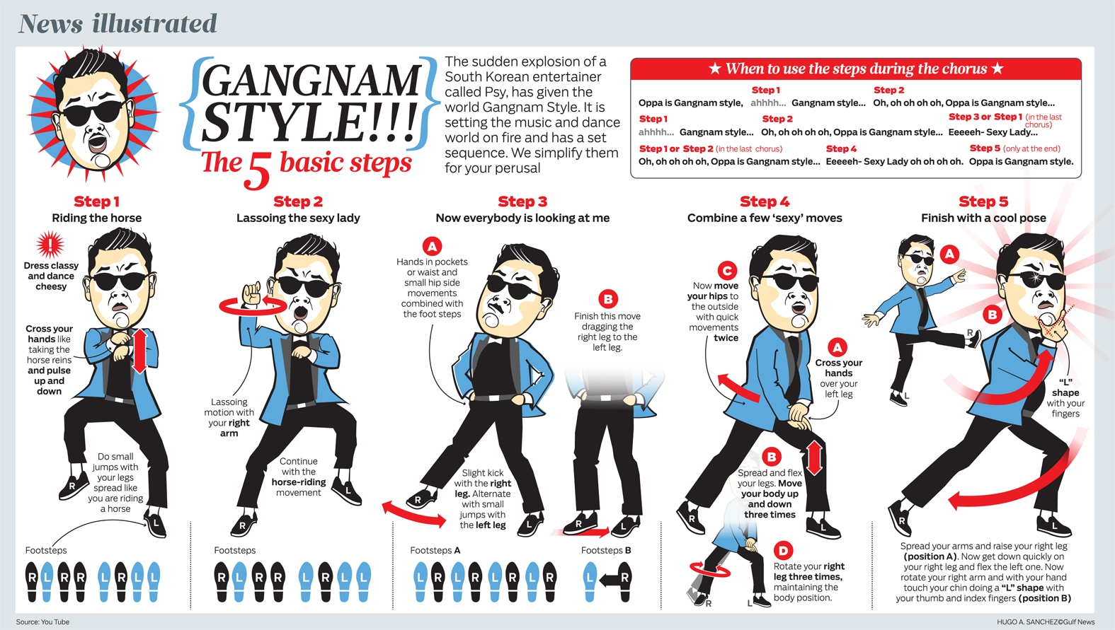 Gangnam Style officially RETIRED!