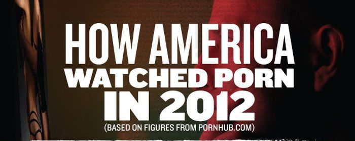 How America Watched Porn in 2012