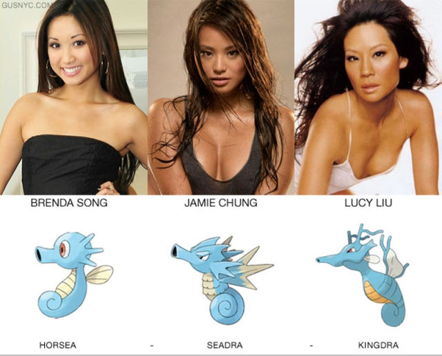 Celebrities as Pokemon Characters