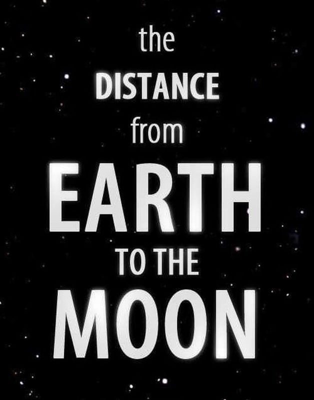 The Distance from Earth to the Moon