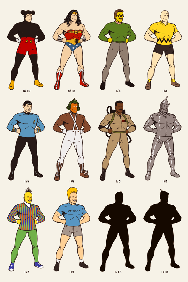 superman mickey mouse wonderwoman flanders spock ghostbuster tinman butthead charlie brown