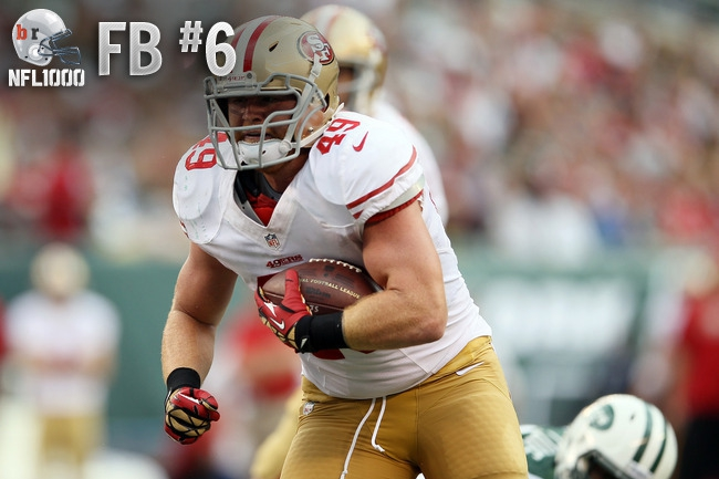 Top 15 Fullbacks in football