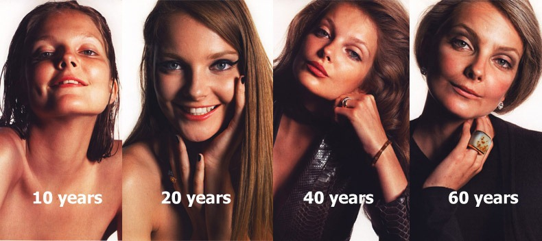 Age 10 to 60–Transformed Through Makeup And Photography
