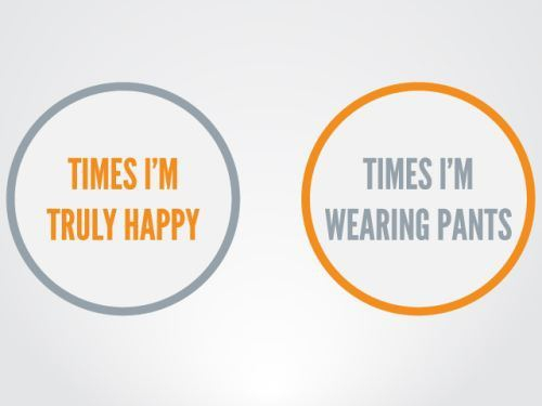 Happiness And Pants