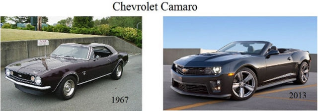 Cheverolet Camaro