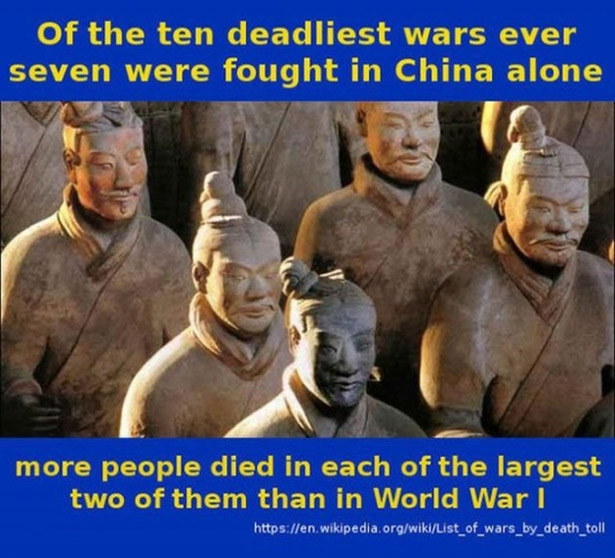 Wars In China