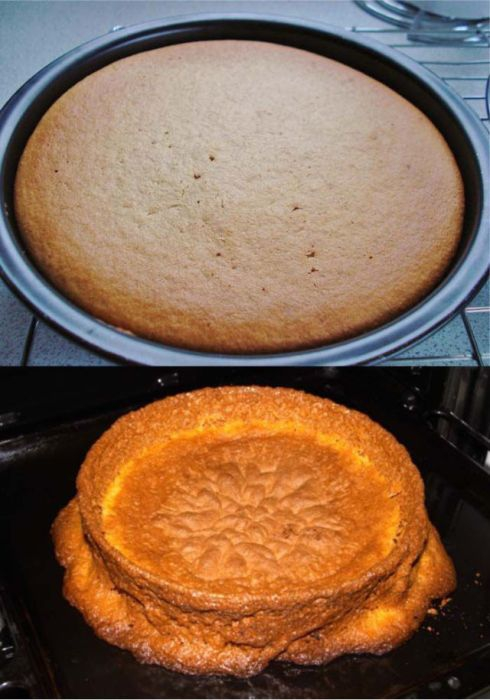 Baking the perfect cake