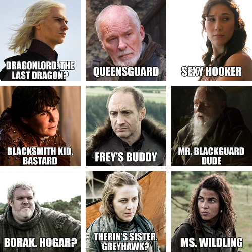 Funniest Game Of Thrones Character Names!
