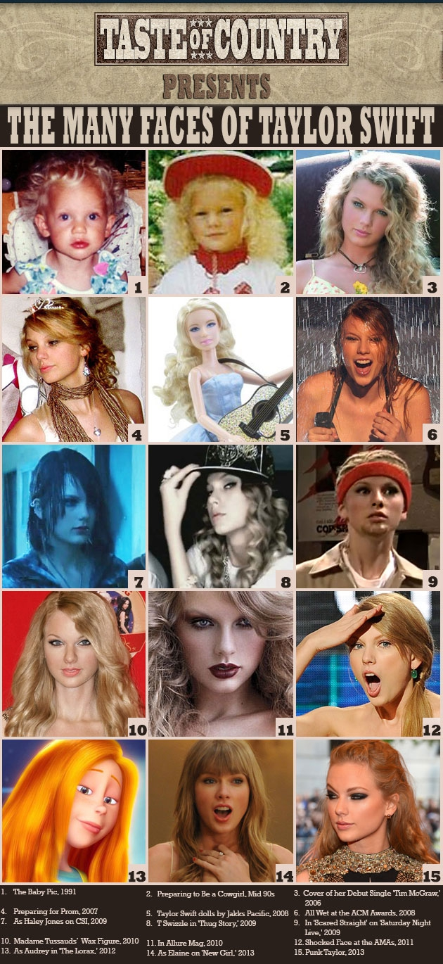 The Many Looks of Taylor Swift