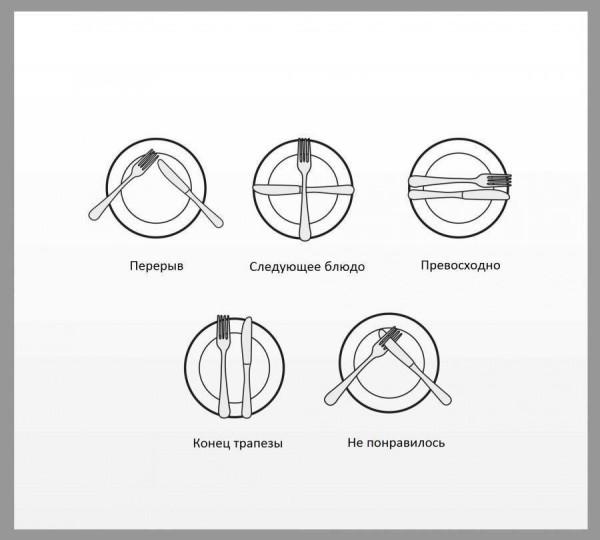 6. Расположение ваших столовых приборов — это знаки определенного типа для обслуживающего персонала ошибка, ресторан люди