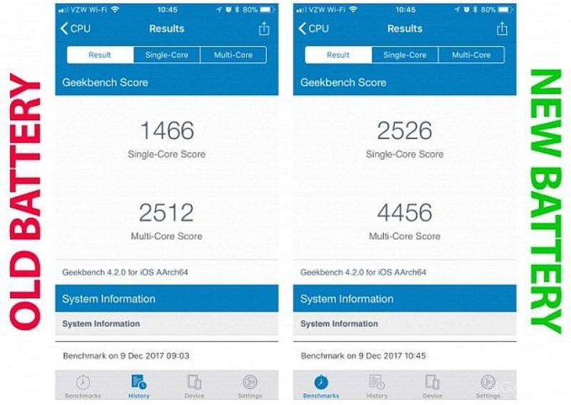 Как хитрый Apple  замедляет работу старых iPhone (2 фото)